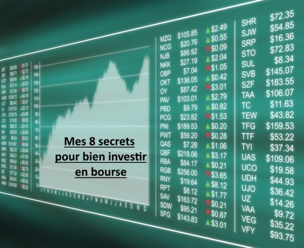 Virtual display monitoring financial stock market prices